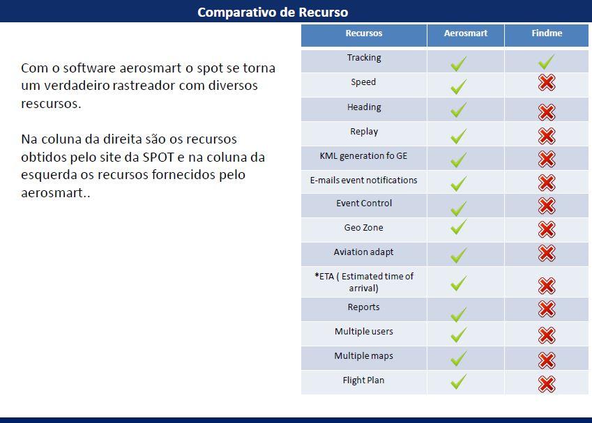 comparativo_recursos